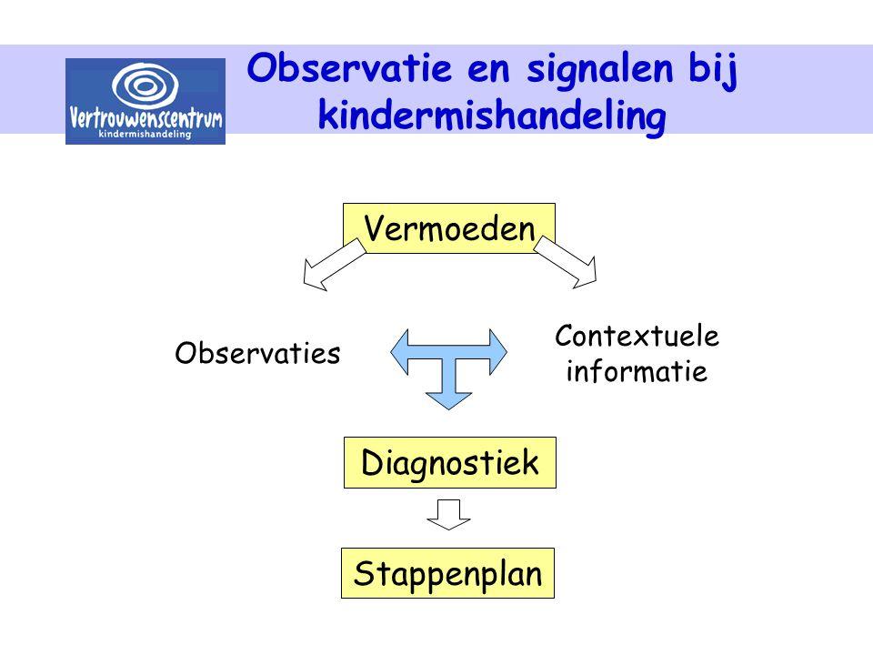 Observatie en signalen bij kindermishandeling