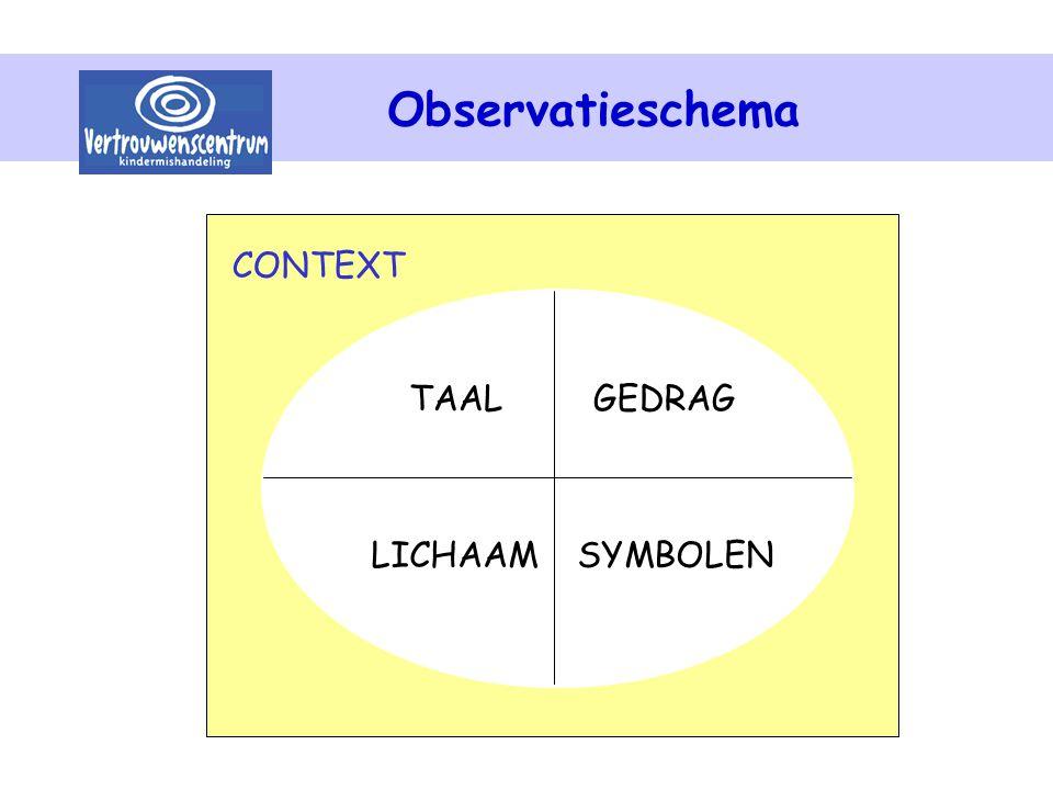 Observatieschema TAAL SYMBOLEN LICHAAM GEDRAG CONTEXT