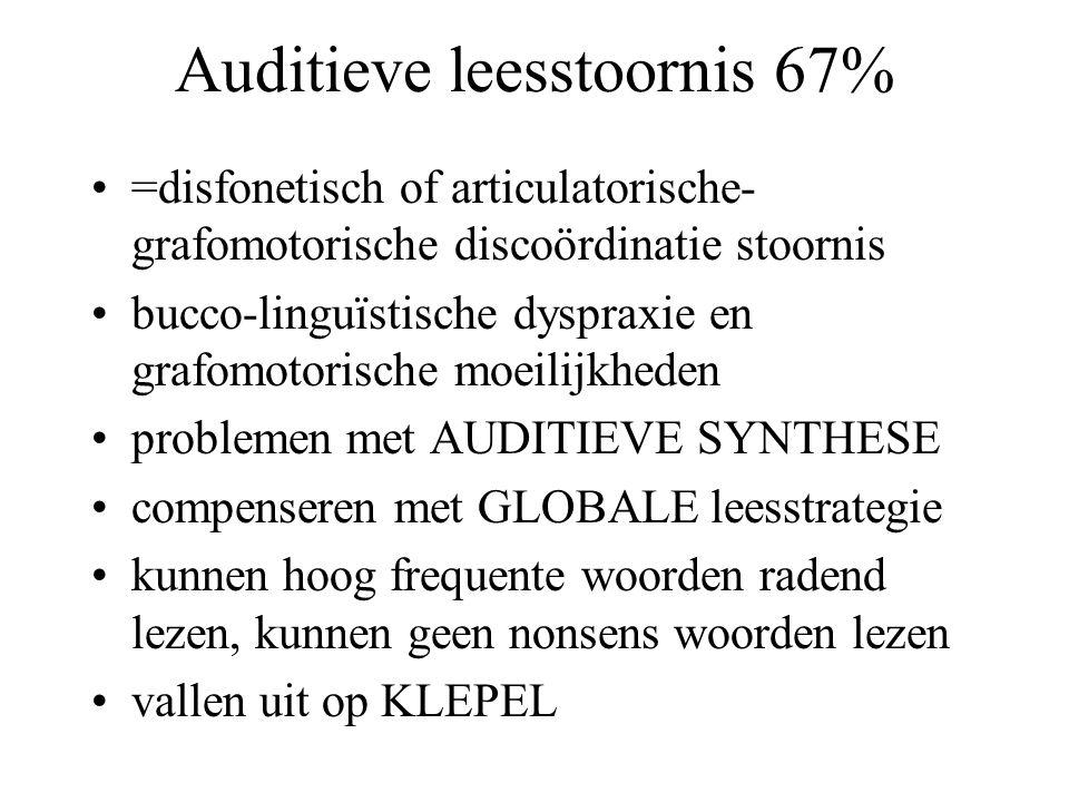 Auditieve leesstoornis 67%
