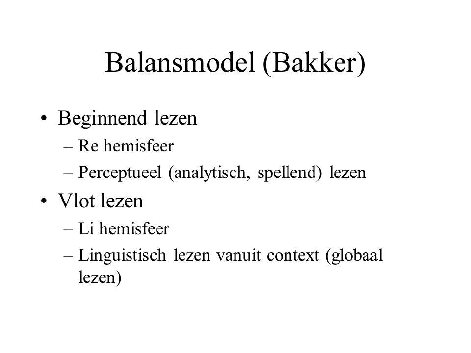 Balansmodel (Bakker) Beginnend lezen Vlot lezen Re hemisfeer