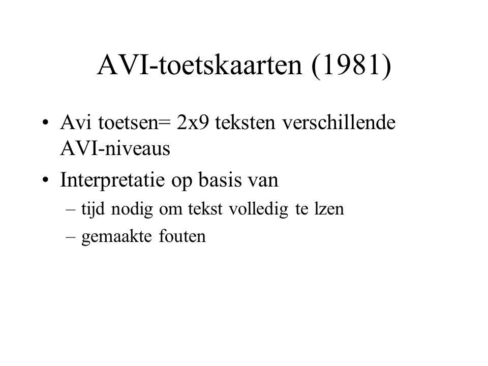 AVI-toetskaarten (1981) Avi toetsen= 2x9 teksten verschillende AVI-niveaus. Interpretatie op basis van.