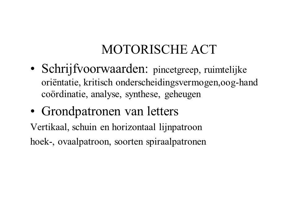 Grondpatronen van letters