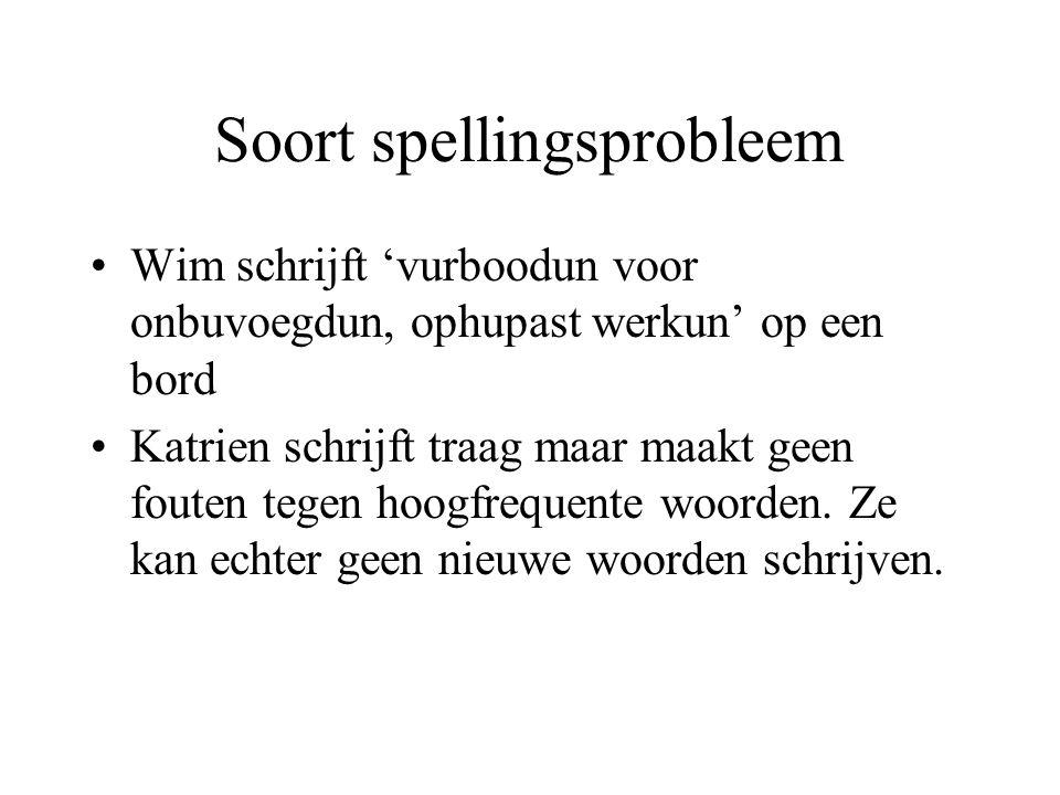 Soort spellingsprobleem