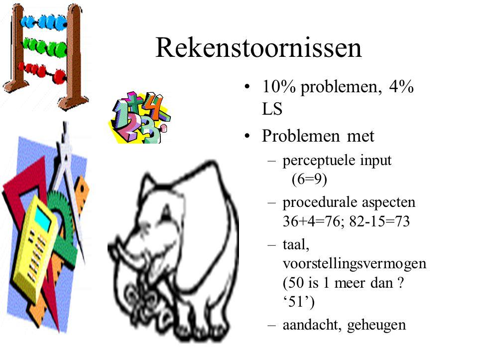 Rekenstoornissen 10% problemen, 4% LS Problemen met