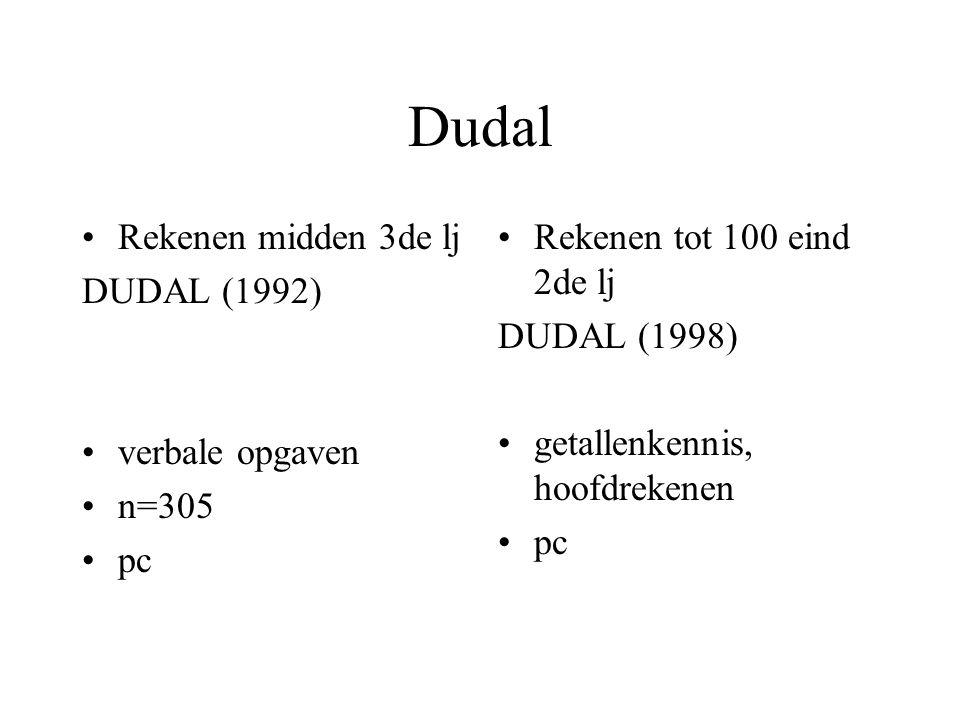 Dudal Rekenen midden 3de lj DUDAL (1992) verbale opgaven n=305 pc