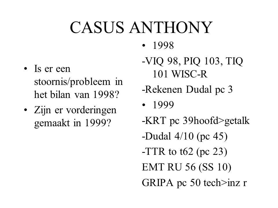 CASUS ANTHONY 1998 -VIQ 98, PIQ 103, TIQ 101 WISC-R