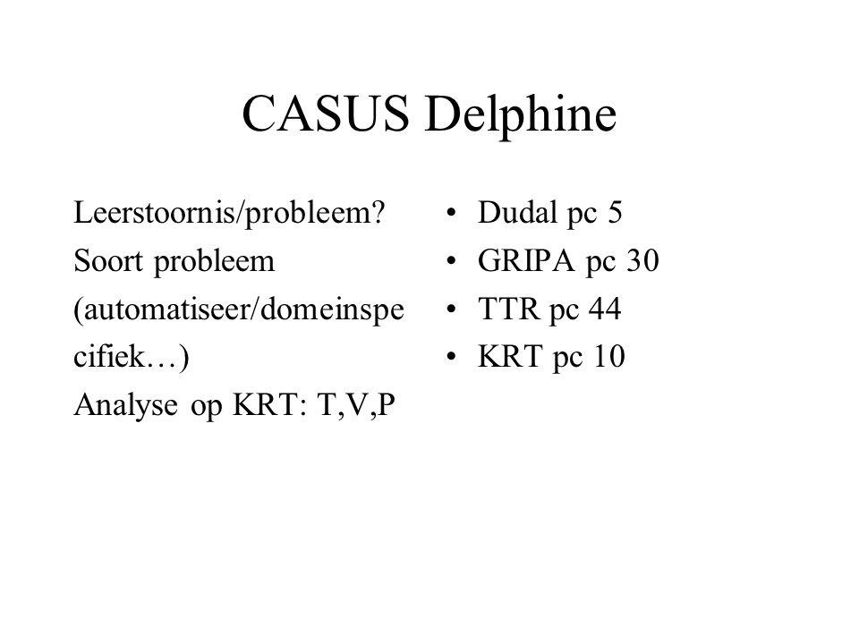 CASUS Delphine Leerstoornis/probleem Soort probleem
