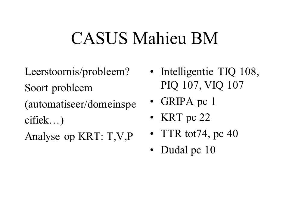 CASUS Mahieu BM Leerstoornis/probleem Soort probleem