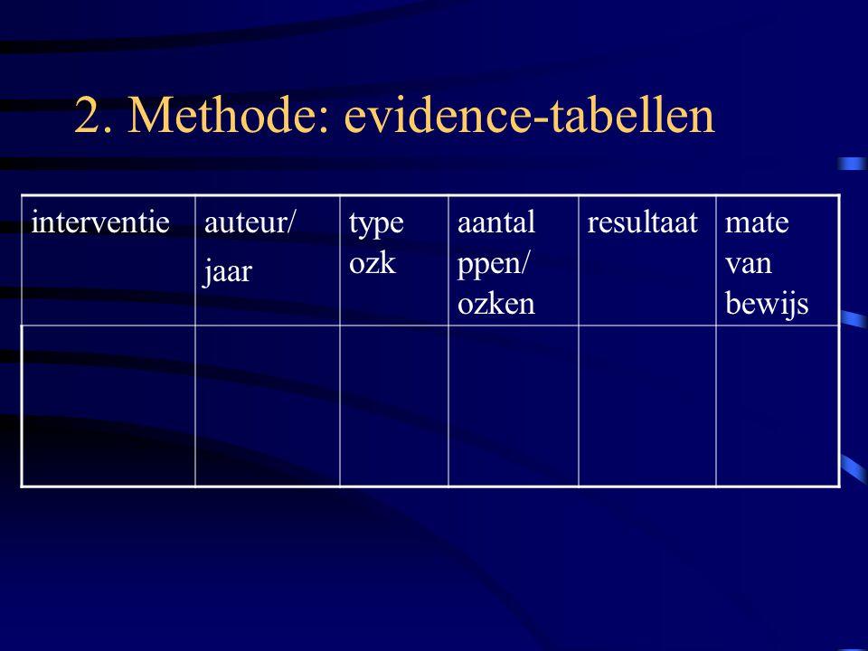2. Methode: evidence-tabellen