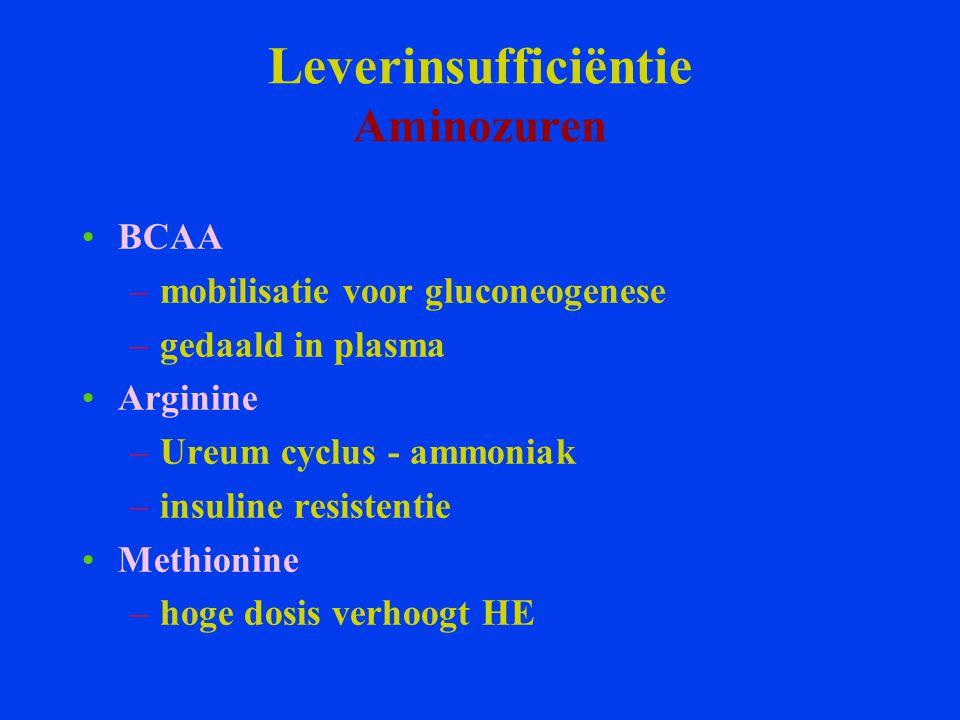 Leverinsufficiëntie Aminozuren