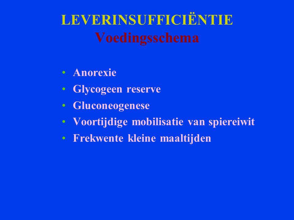 LEVERINSUFFICIËNTIE Voedingsschema
