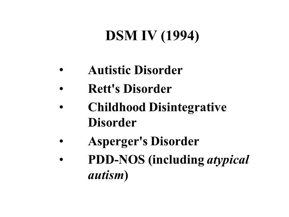 DSM IV (1994) Autistic Disorder Rett s Disorder