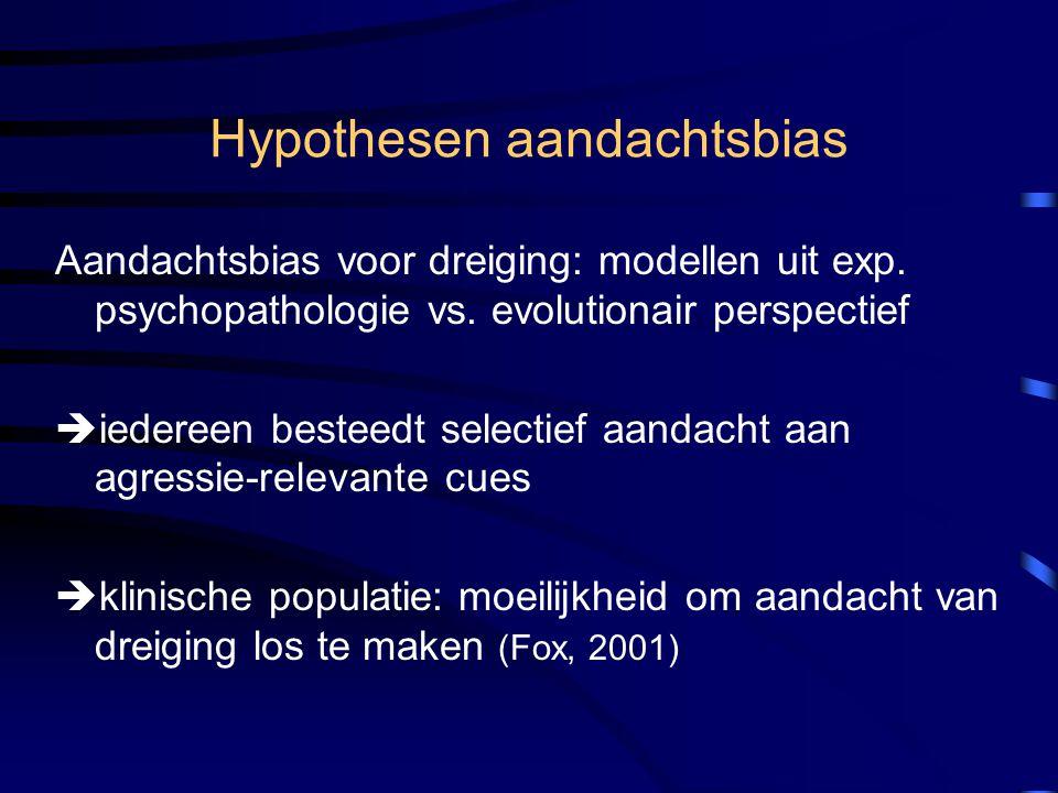 Hypothesen aandachtsbias