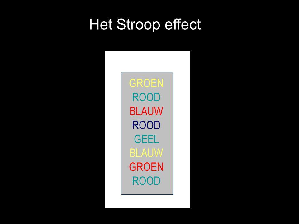 Het Stroop effect GROEN ROOD BLAUW GEEL