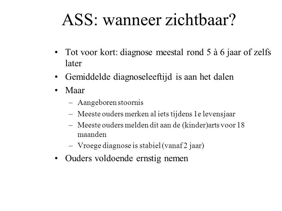 ASS: wanneer zichtbaar