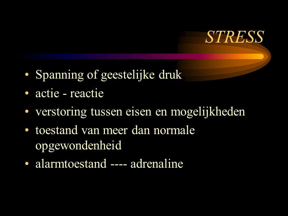 STRESS Spanning of geestelijke druk actie - reactie