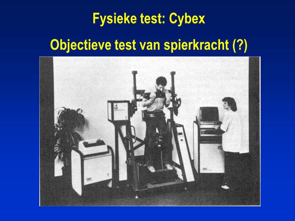 Objectieve test van spierkracht ( )
