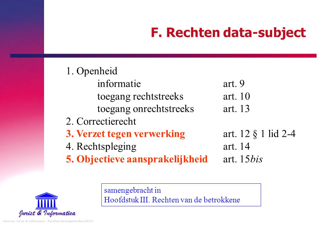 F. Rechten data-subject