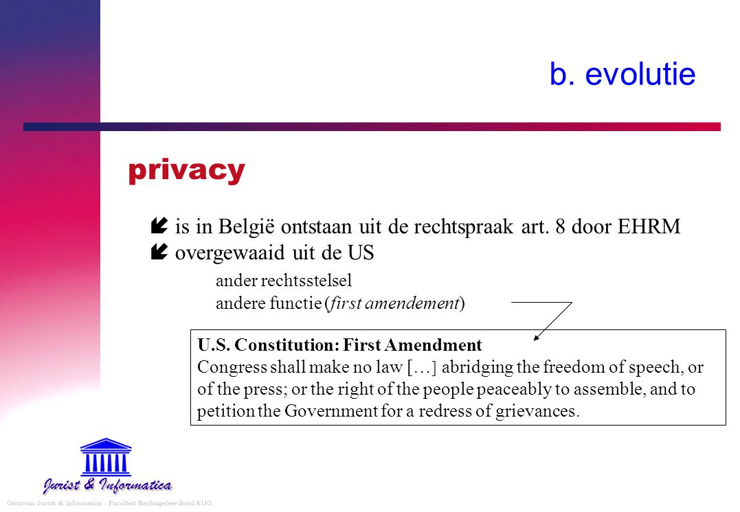 b. evolutie privacy.