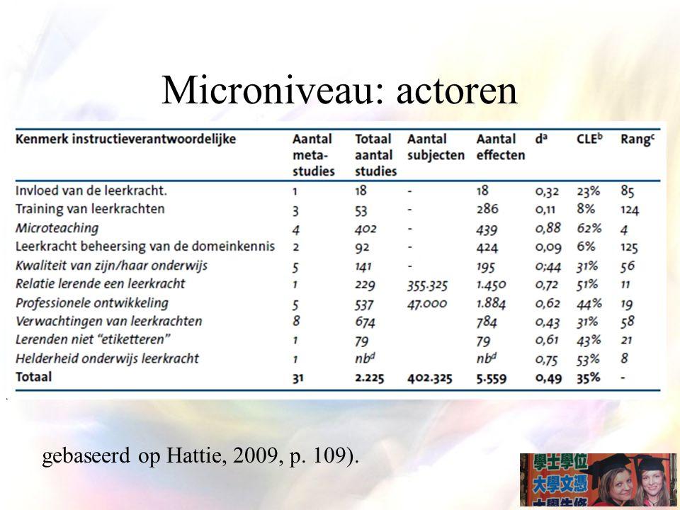 Microniveau: actoren gebaseerd op Hattie, 2009, p. 109).