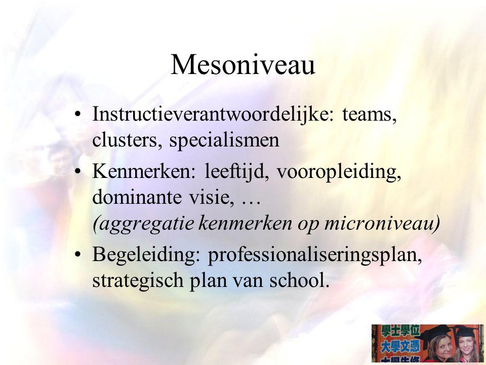 Mesoniveau Instructieverantwoordelijke: teams, clusters, specialismen
