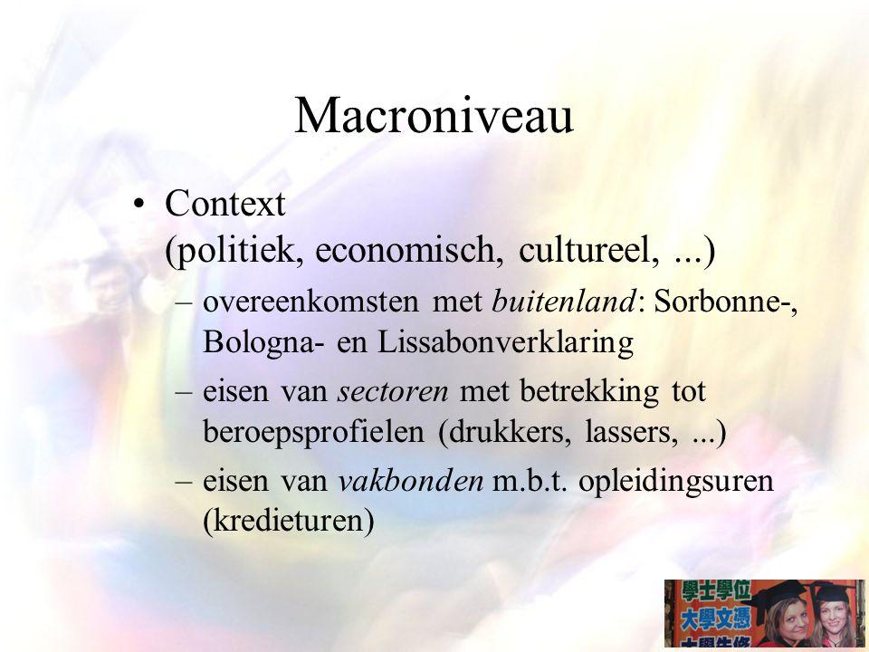 Macroniveau Context (politiek, economisch, cultureel, ...)