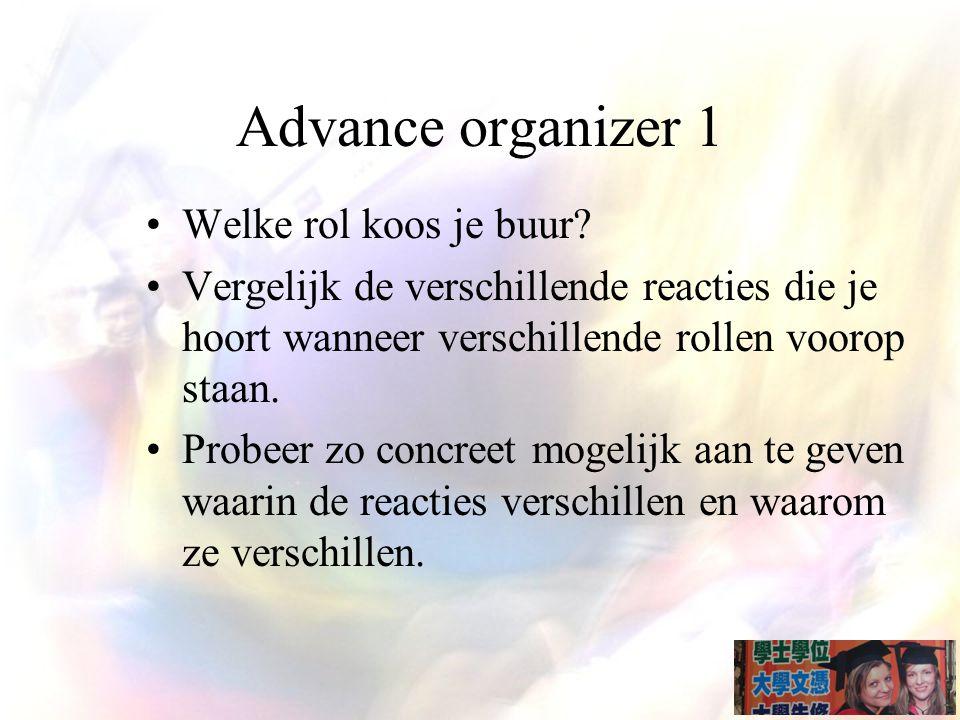 Advance organizer 1 Welke rol koos je buur