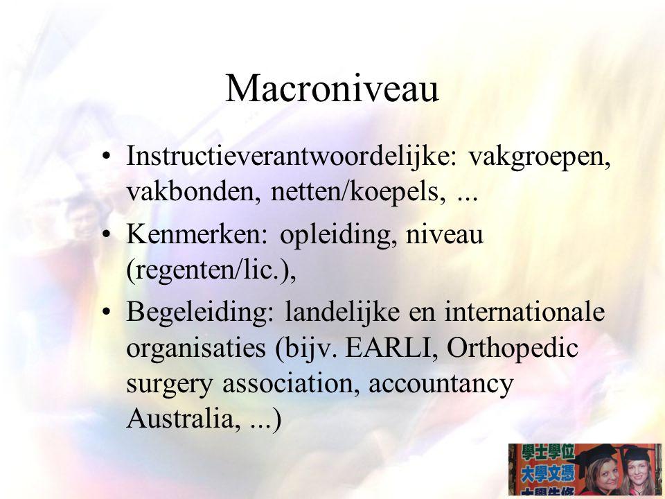 Macroniveau Instructieverantwoordelijke: vakgroepen, vakbonden, netten/koepels, ... Kenmerken: opleiding, niveau (regenten/lic.),