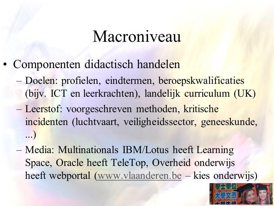 Macroniveau Componenten didactisch handelen