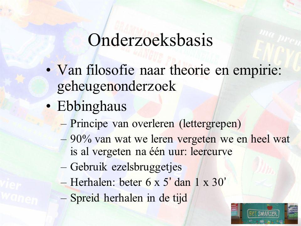 Onderzoeksbasis Van filosofie naar theorie en empirie: geheugenonderzoek. Ebbinghaus. Principe van overleren (lettergrepen)