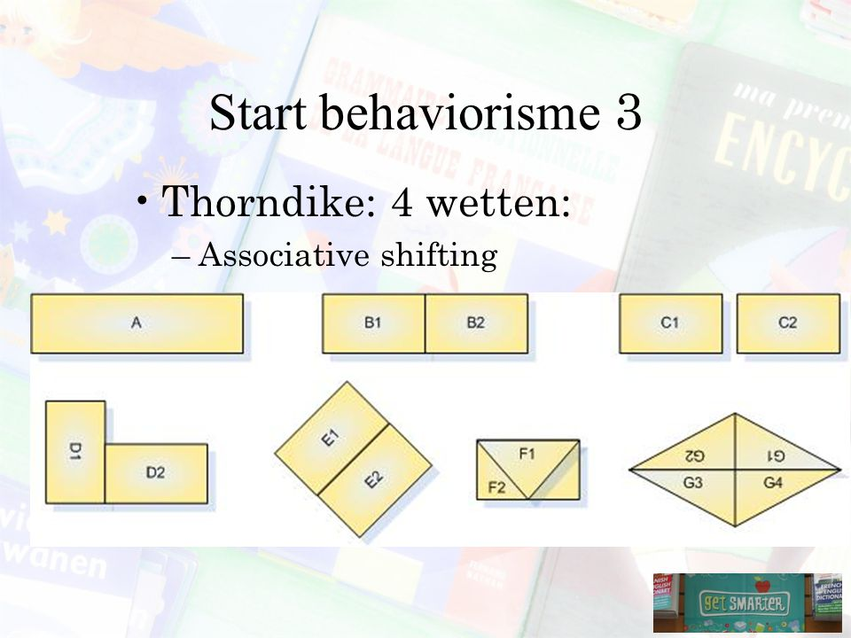 Start behaviorisme 3 Thorndike: 4 wetten: Associative shifting