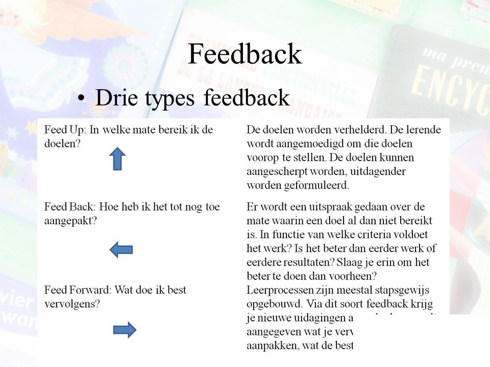 Feedback Drie types feedback
