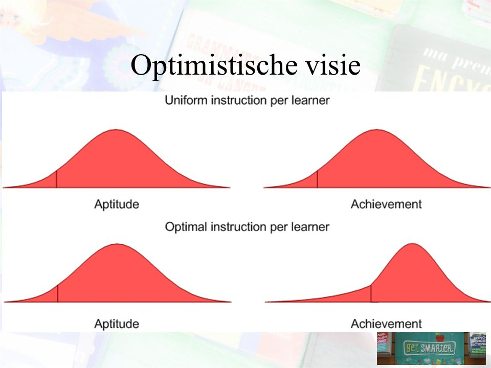 Optimistische visie