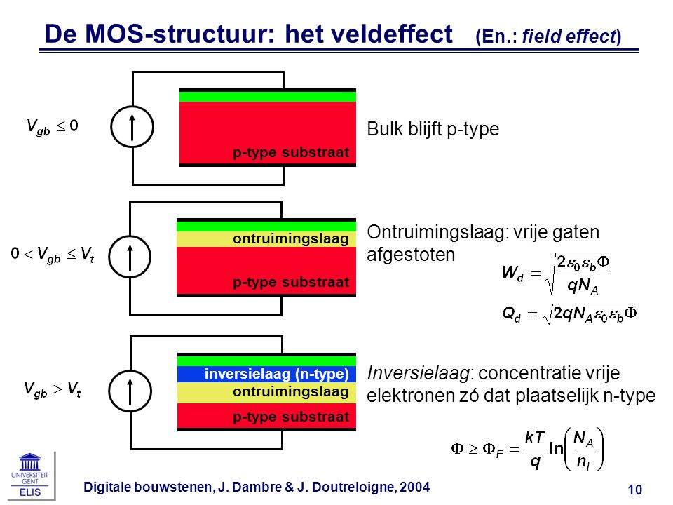 De MOS-structuur: het veldeffect (En.: field effect)