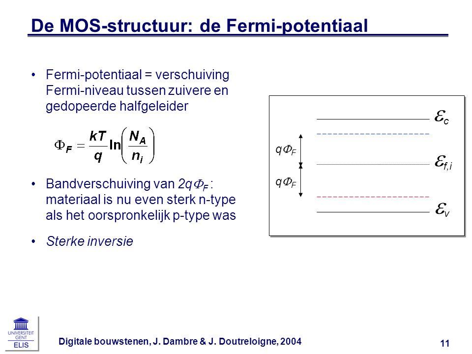 De MOS-structuur: de Fermi-potentiaal