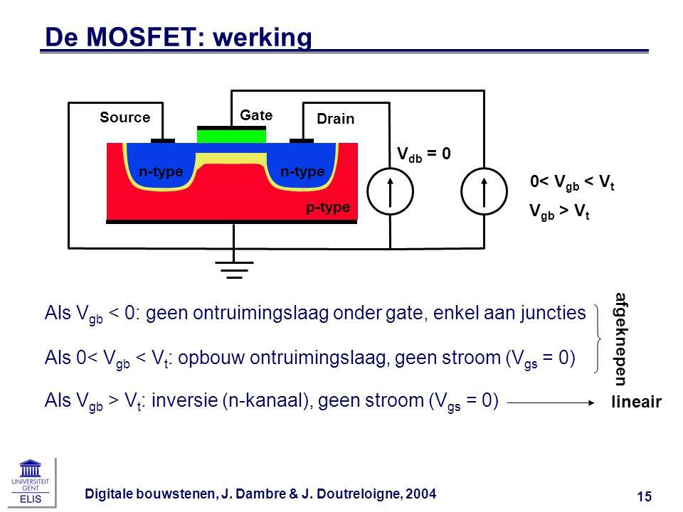 De MOSFET: werking Source. Gate. Drain. Vgb > Vt. 0< Vgb < Vt. Vdb = 0. n-type. n-type. p-type.