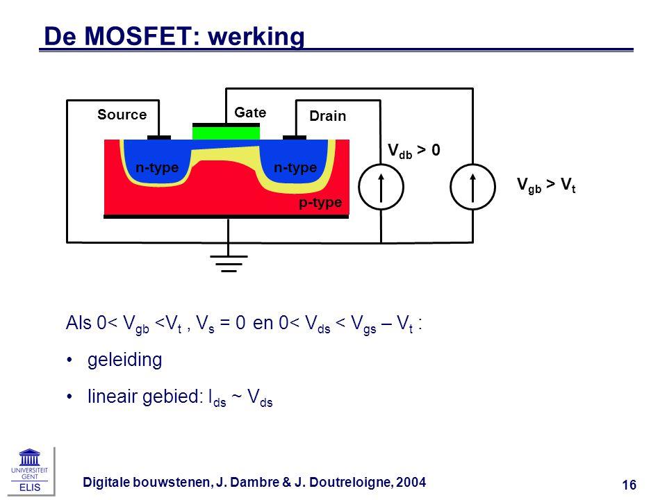 De MOSFET: werking Source. Gate. Drain. Vdb > 0. n-type. n-type. Vgb > Vt. p-type. Als 0< Vgb <Vt , Vs = 0 en 0< Vds < Vgs – Vt :