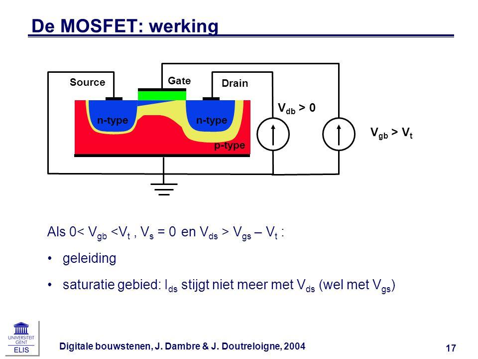 De MOSFET: werking Vgb > Vt. p-type. n-type. Gate. Drain. Source. Vdb > 0. Als 0< Vgb <Vt , Vs = 0 en Vds > Vgs – Vt :