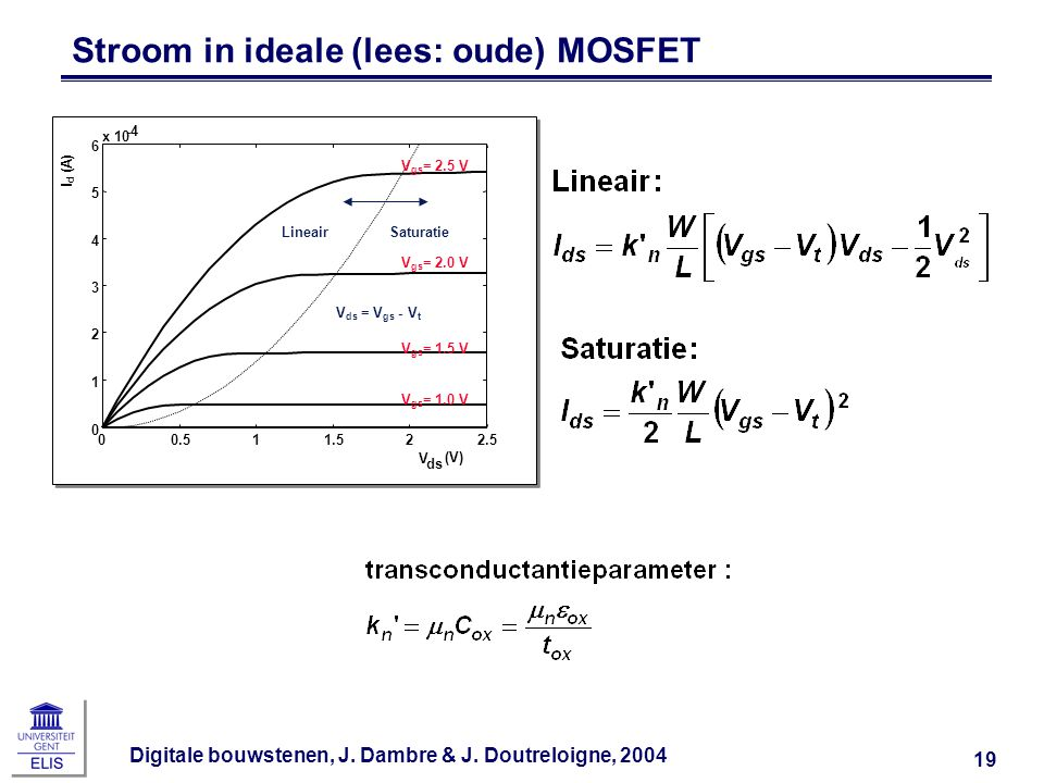Stroom in ideale (lees: oude) MOSFET