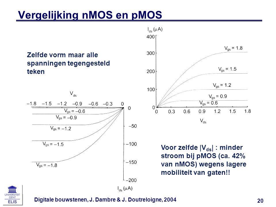 Vergelijking nMOS en pMOS