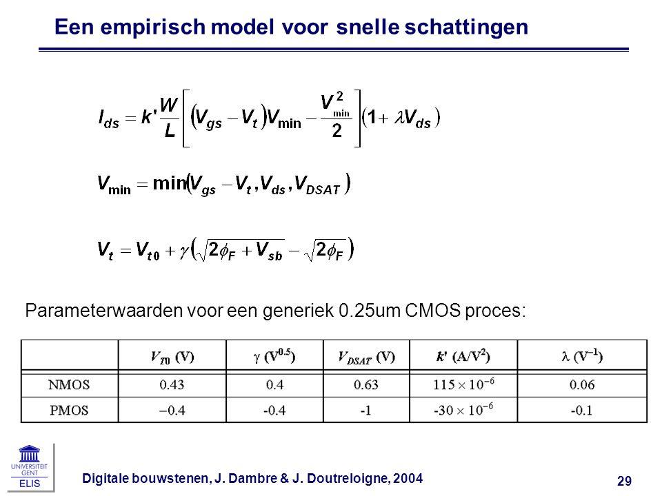 Een empirisch model voor snelle schattingen