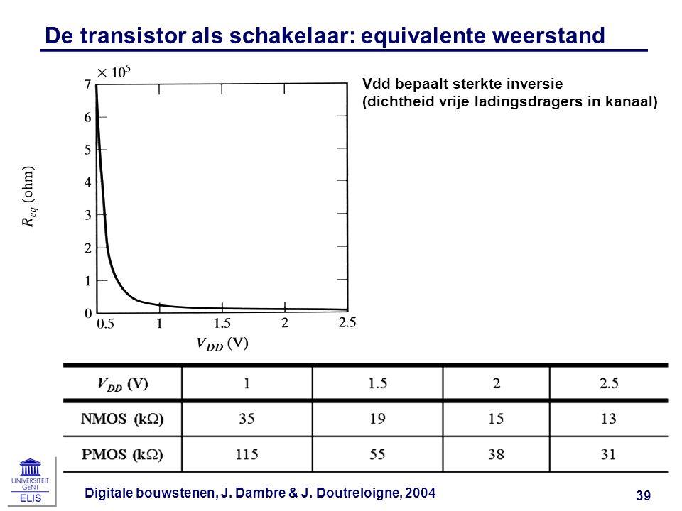 De transistor als schakelaar: equivalente weerstand