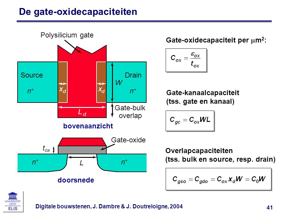 De gate-oxidecapaciteiten