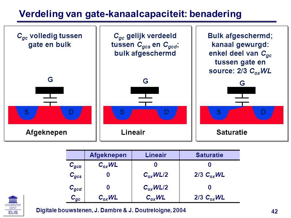 Verdeling van gate-kanaalcapaciteit: benadering