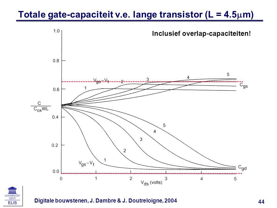 Totale gate-capaciteit v.e. lange transistor (L = 4.5mm)