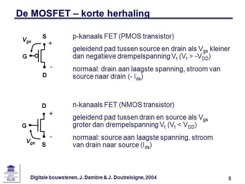 De MOSFET – korte herhaling