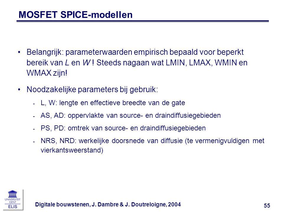 MOSFET SPICE-modellen