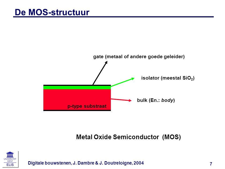 De MOS-structuur Metal Oxide Semiconductor (MOS)