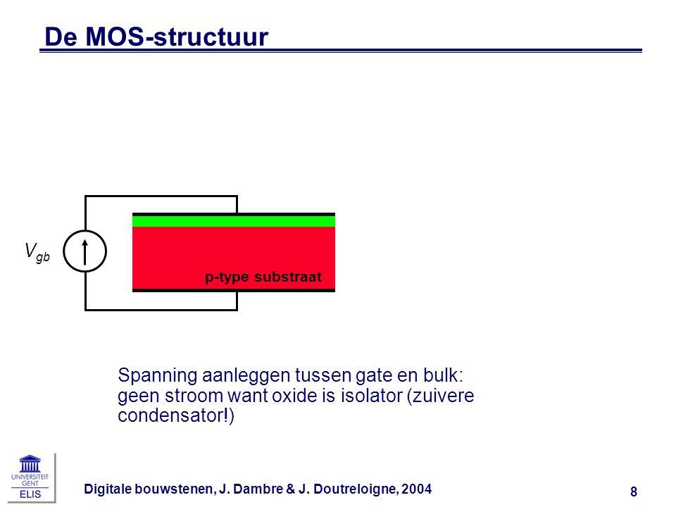 De MOS-structuur p-type substraat. Vgb.
