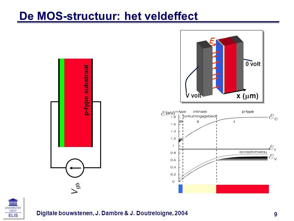De MOS-structuur: het veldeffect